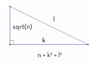 Geometric Representation for Factoring (© 2013 kjro.se)